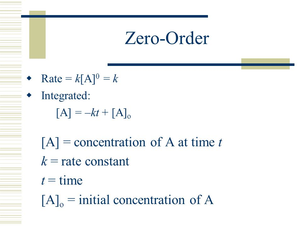 Zero-Order [A] = concentration of A at time t k = rate constant